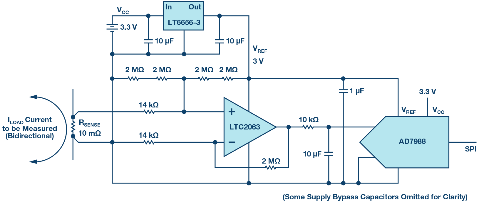 figure 2 the current sense circuitry floats with the sense resistor voltage the ltc2063 chopper op amp amplifies the sense voltage and biases it mid rail  [ 1630 x 688 Pixel ]