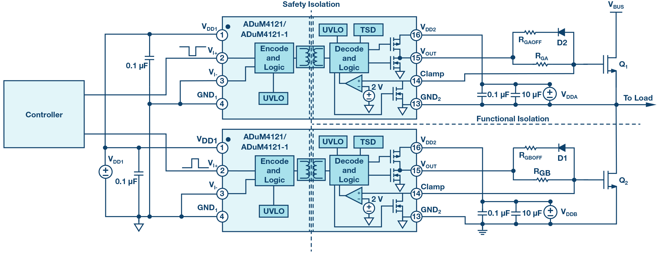 small resolution of isolation barriers in a half bridge setup with adum4121 isolated gate drivers