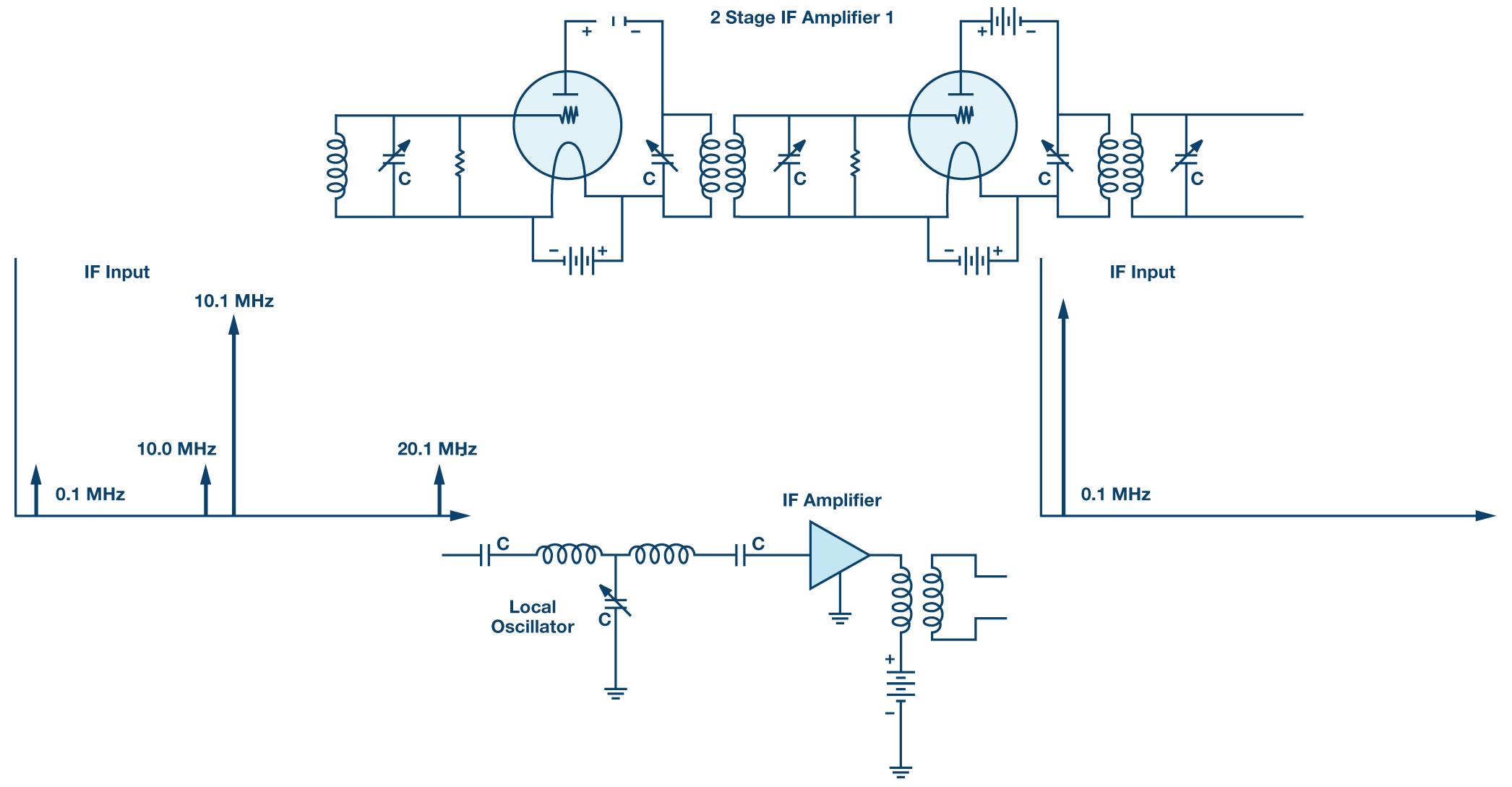 medium resolution of figure 19
