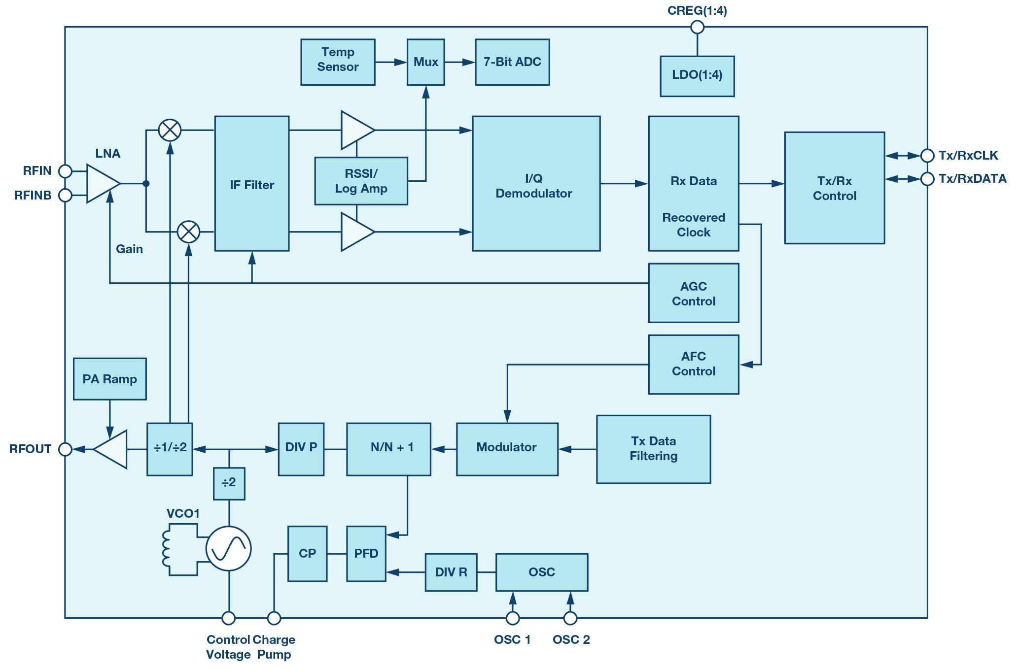 small resolution of figure 21