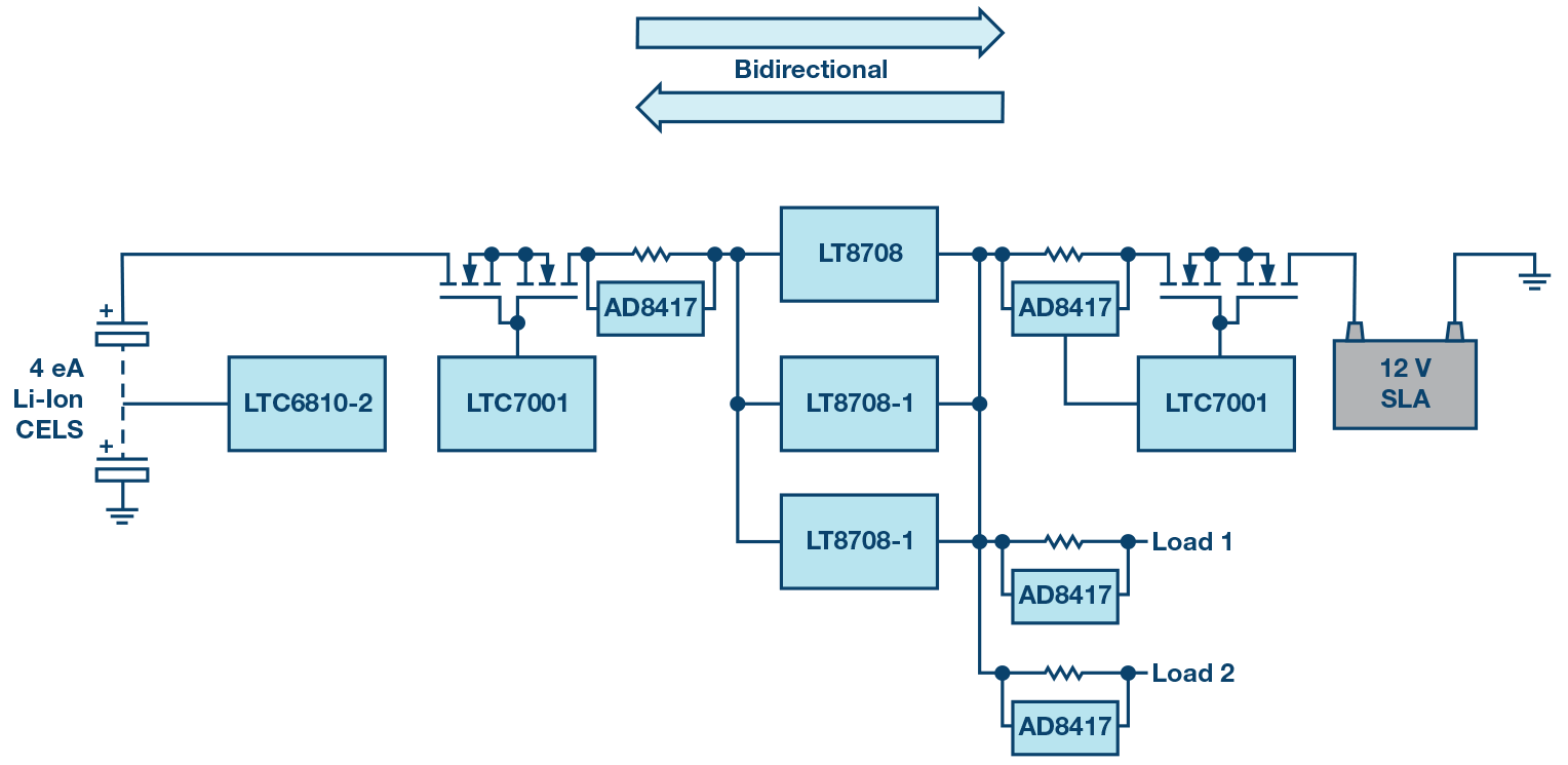 hight resolution of a dual battery redundancy block diagram for a complete solution