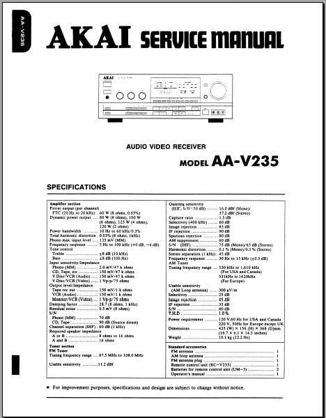 Akai AA-V235 Service Manual, Analog Alley Manuals