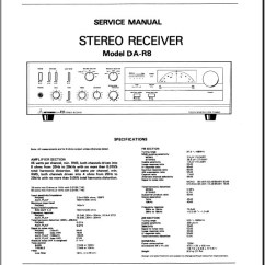 Alpine Type S 12 Wiring Diagram Contactor Mitsubishi Da-r8 Service Manual, Analog Alley Manuals