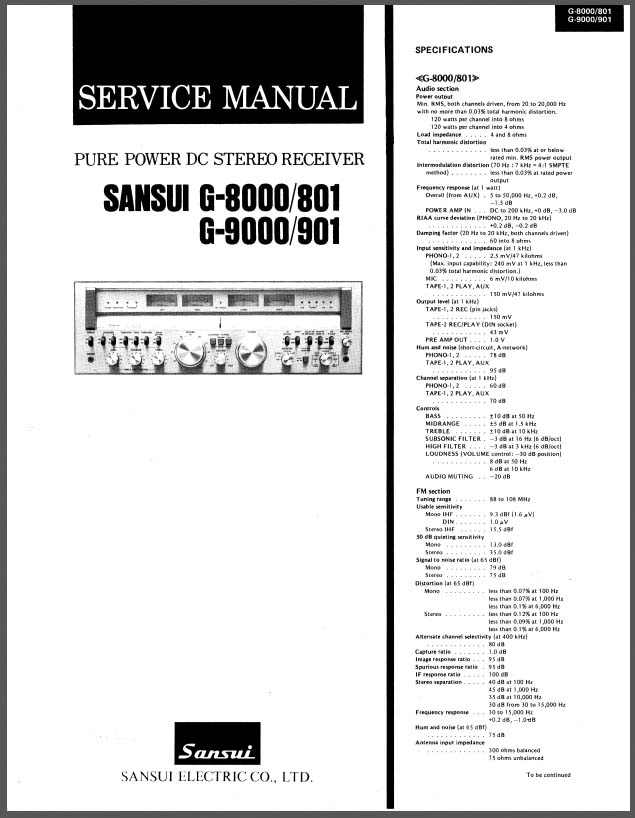 Sansui G-8000/9000, G801/901 SM, Analog Alley Manuals