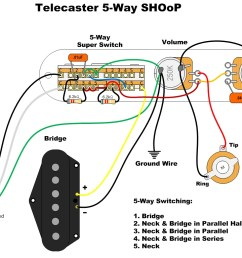 fender telecaster wiring harness about tele 5 wiring diagram sheet fender tele 3 way switch wiring [ 1064 x 768 Pixel ]