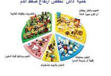 Photo of إرشادات حمية داش لتخفيف الوزن