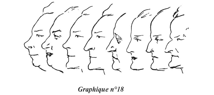 LA MORPHOPSYCHOLOGIE DU VISAGE PDF
