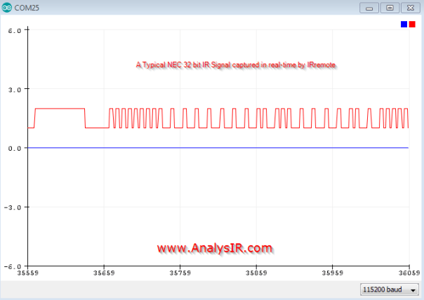 Screenshot of IR Signal Plotter for IRremote