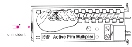 détecteur à dynodes séparées