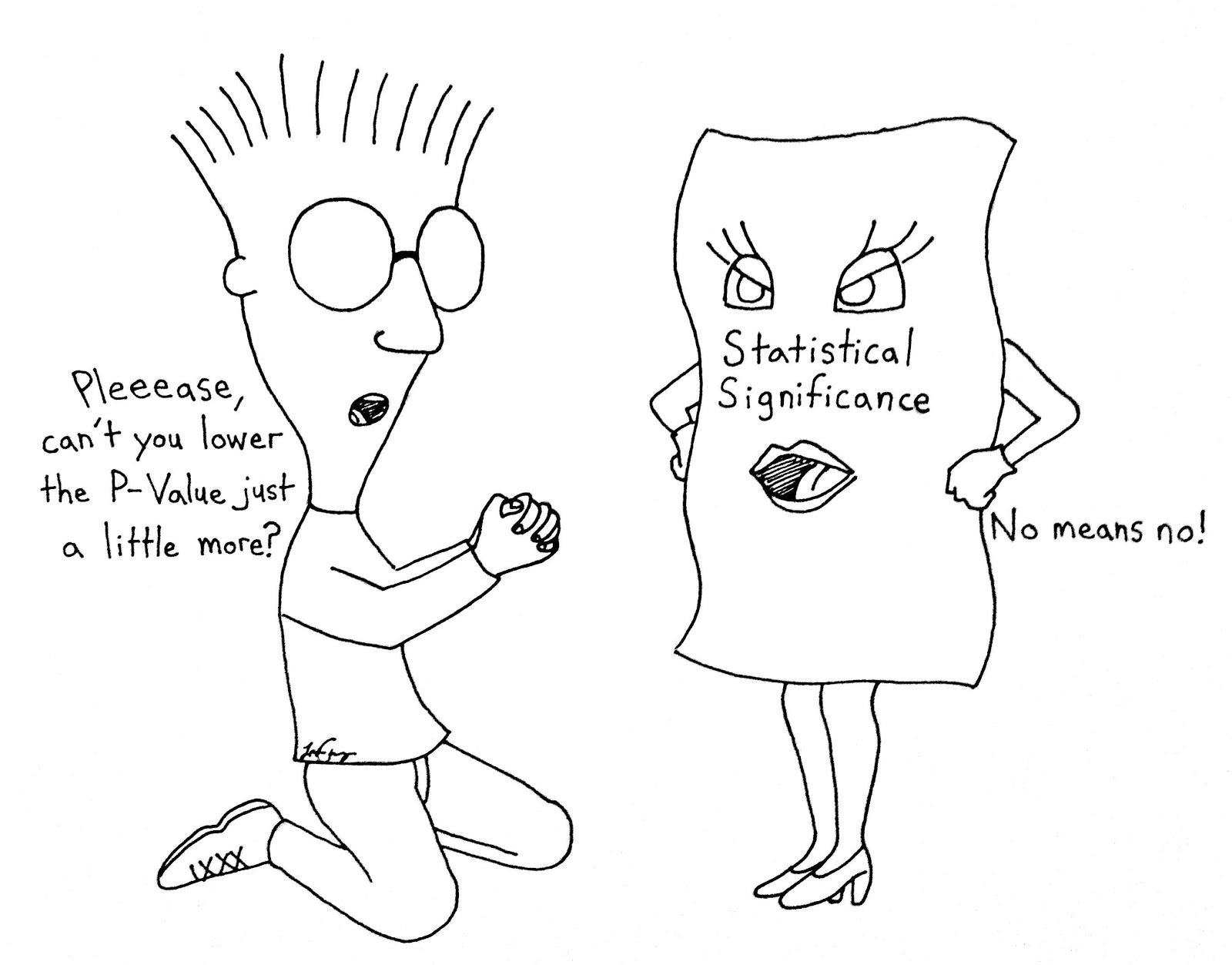 Beware Of Statistical Significance: What The P value