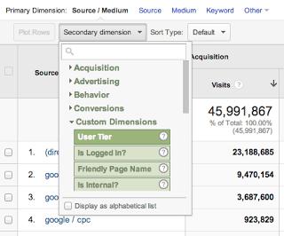 Google Analytics new secondary dimension Interface