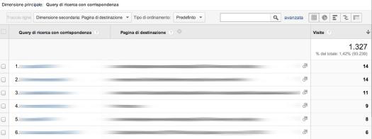report query di ricerca + pagina di destinazione