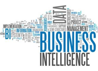 "Word Cloud ""Business Intelligence"""