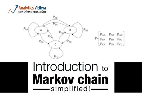 Introduction to Markov Chain : Simplified!