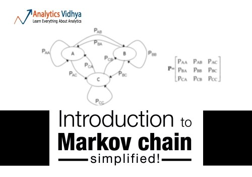 Introduction to Markov chain simplified