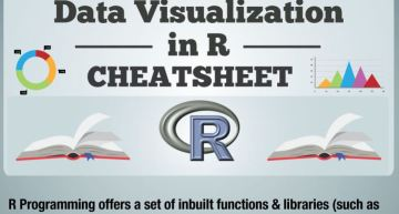 R-analyst Cheat sheet: Data Visualization in R