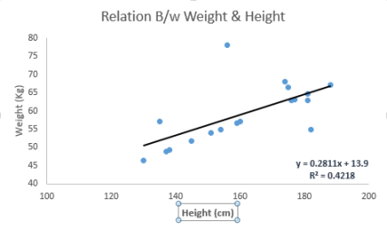 Linear Regression - statistics