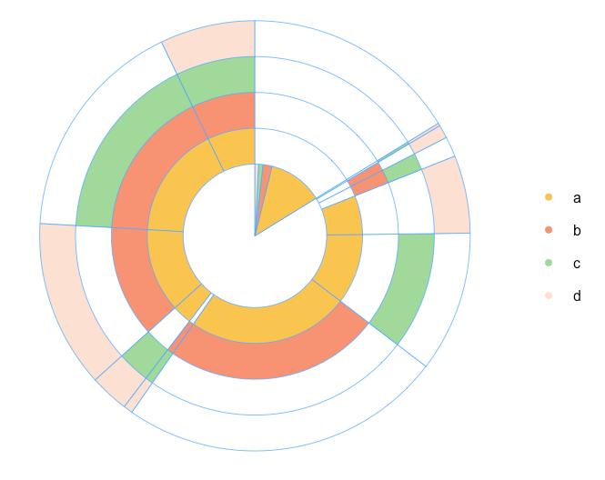 pie-chart1