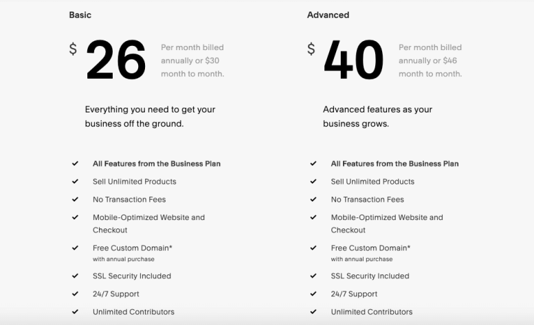 SquareSpace Online Store Pricing and plans