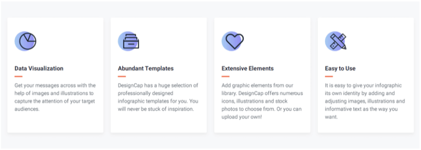 Why I choose DesignCap