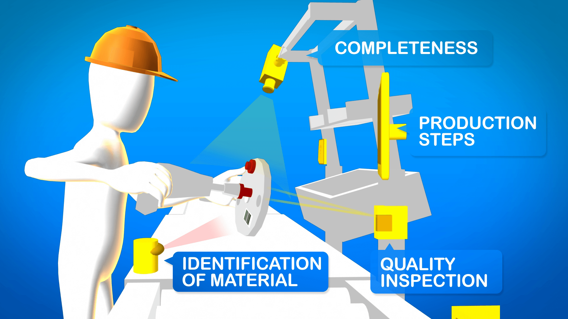 The Features Of Manufacturing Operations Management System