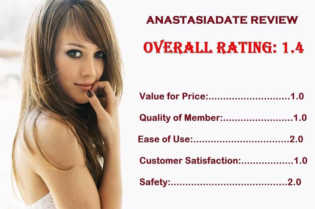 Anastasiadate Reviews Anastasia Dating Gallery
