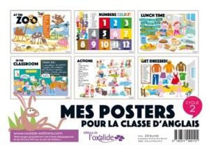 Posters pour apprendre l'anglais aux enfants
