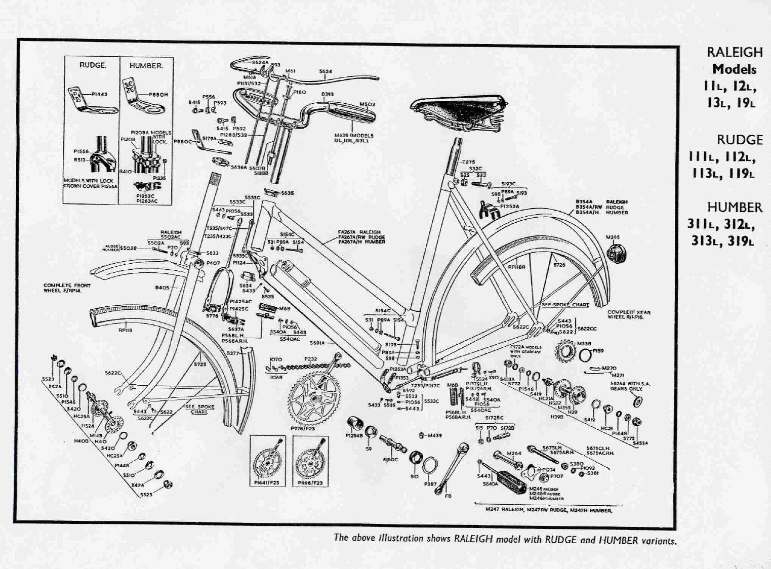 Raleigh Model With Rudge And Humber Variants Bicycle Structure