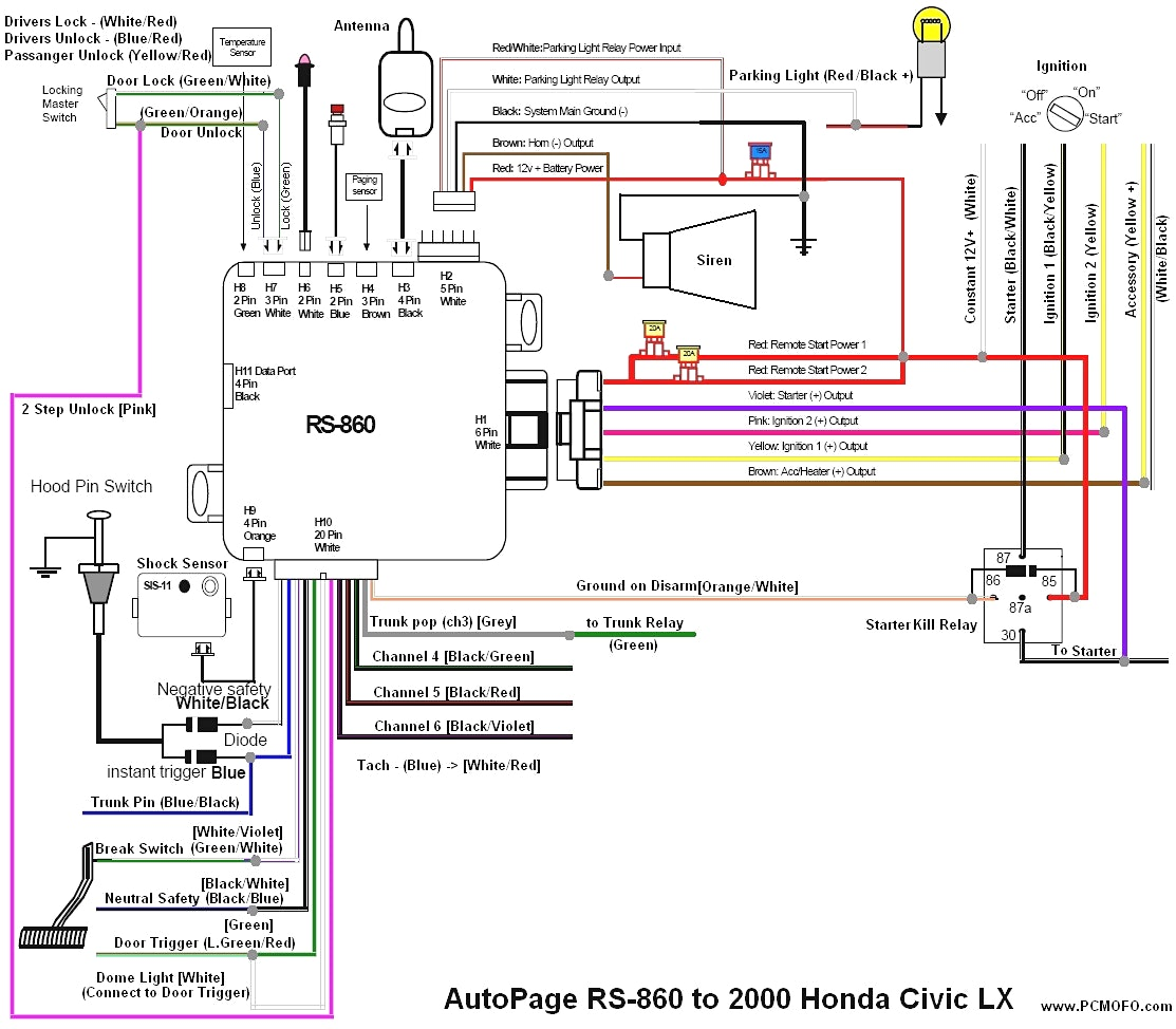 hight resolution of 2000 honda civic car alarm wiring diagramfor car alarm wiring diagram 5