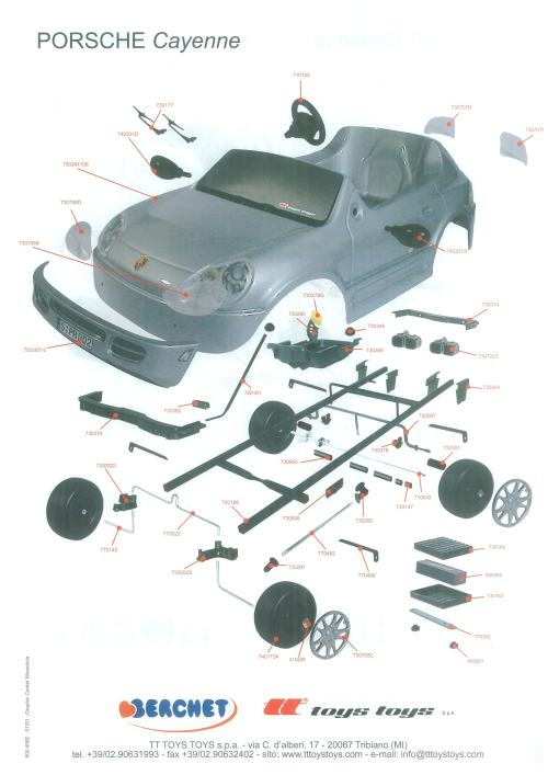small resolution of structure a car diagram