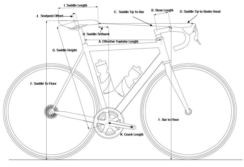 medium resolution of race bicycle structure length diagram