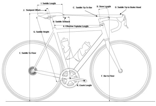small resolution of race bicycle structure length diagram