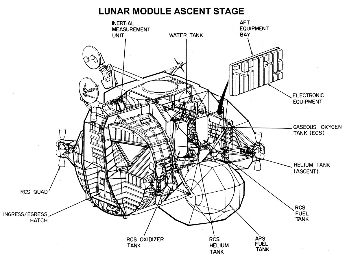 Lunar Module Ascent Stage Diagram