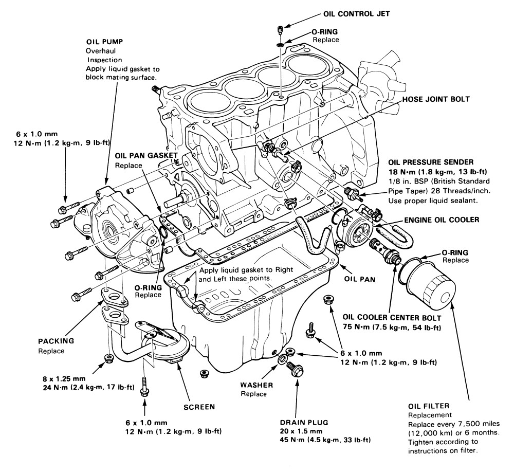 Engine Electrical Oil Pan Lubrication System Diagram