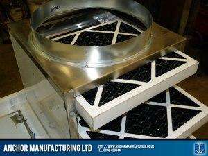 Kitchen canopy filtration unit.
