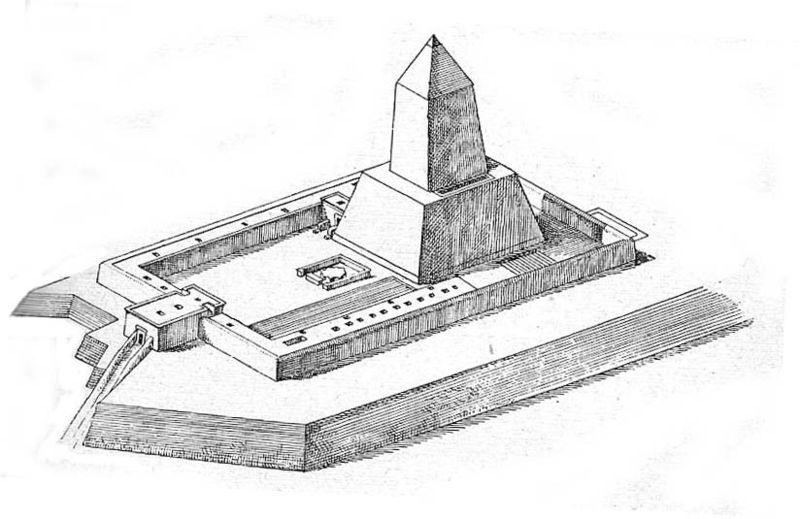 Source: L'archéologie égyptienne, Gaston Maspero, 1907