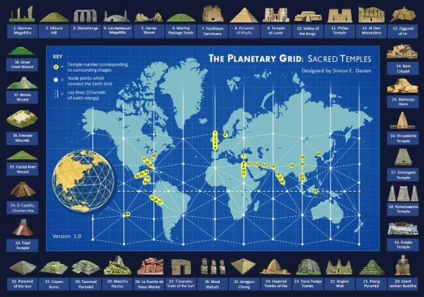 La rejilla planetaria, los monumentos antiguos, y cómo está todo conectado