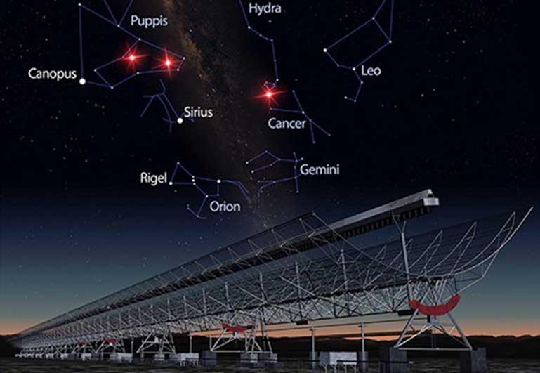 Los datos sugieren que las señales proceden de las constelaciones Puppis y Hydra. (James Josephides/Mike Dalley)