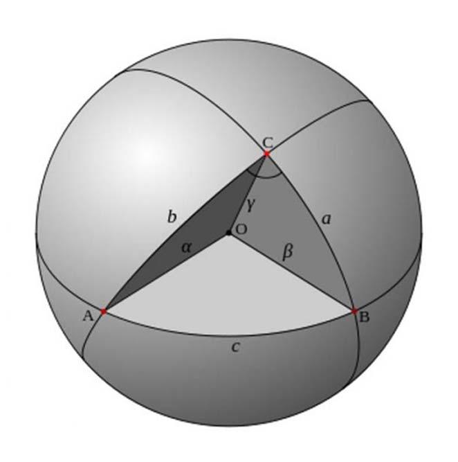Trigonometría esférica: tres ángulos rectángulos dentro de un triángulo trazado sobre una esfera (Dominio público)