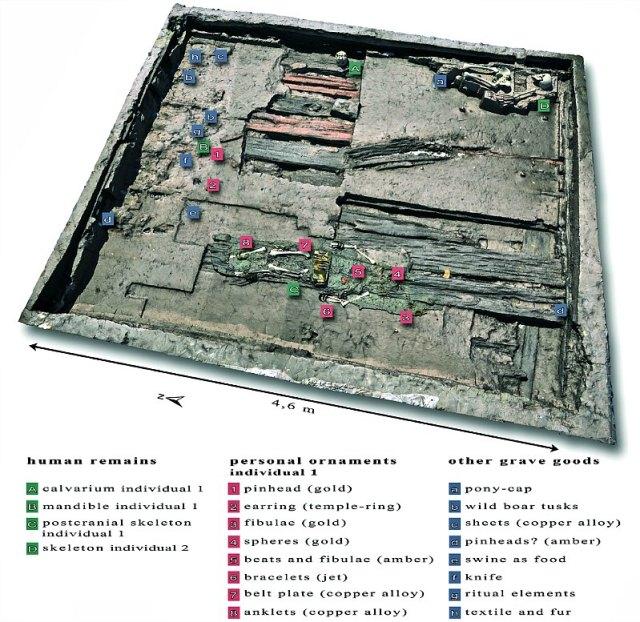 Vista tridimensional de la cámara funeraria obtenida mediante escáner de láser terrestre. Planta de la tumba con la localización de los principales hallazgos realizados en su interior. (Fotocomposición: Antiquity/Cambridge Core)