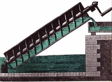 Archimedes' Screw
