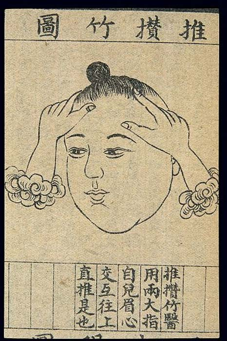 illustrazione medica cinese in stile tradizionale: Massaggio di fronte.
