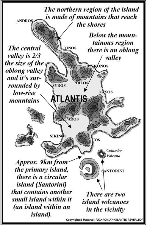 Η Ατλαντίδα του Πλάτωνα (Christos A. Djonis)