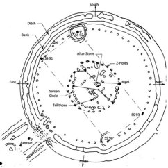 How To Create A Site Map Diagram Studor Installation Solving The Enigma Of Stonehenge - Part 2 | Ancient Origins