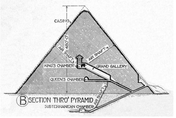 Gran Pirámide de Khufu (Keops)