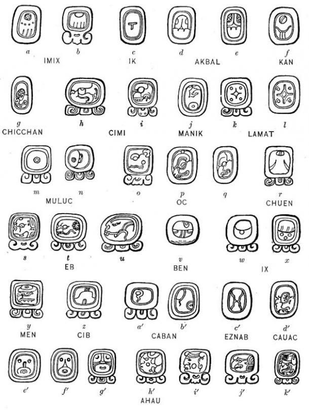 Jeroglíficos mayas que representan signos días