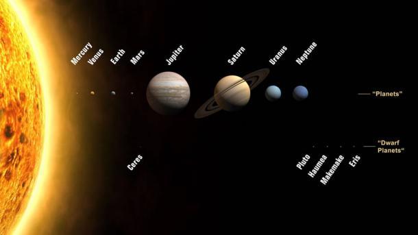 Pianeti e pianeti nani del Sistema Solare.  Rispetto con l'altro, le dimensioni sono corrette, ma le distanze non sono.