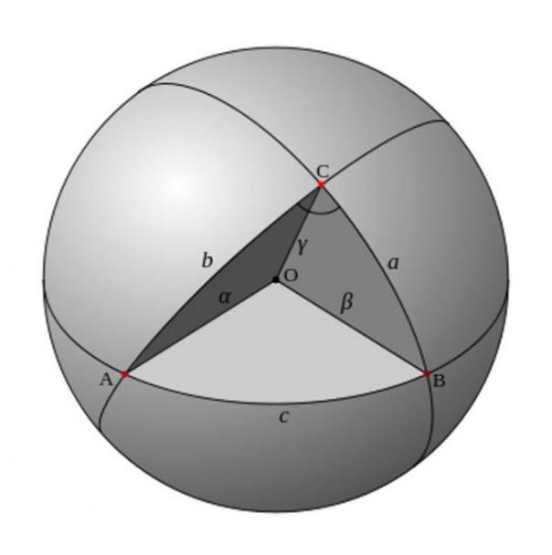 Trigonometría esférica: Tres ángulo recto dentro de un triángulo en una esfera