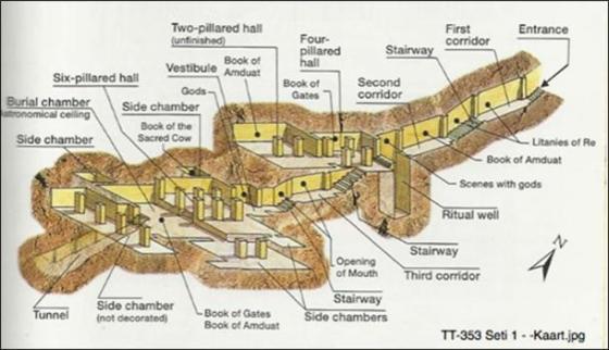 Illustrated map of TT-353, built for Senenmut but not where he was etombed.