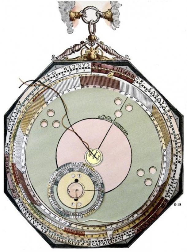 Un volvelle astrologico